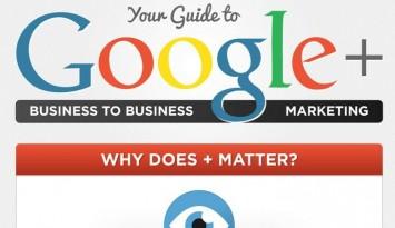 google plus guide