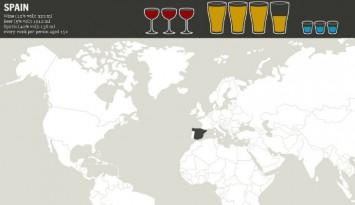 Wine  Beer or Spirits