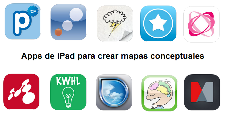 10 aplicaciones de ipad para crear mapas conceptuales