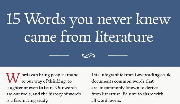 Infograf a con el origen de 15 palabras que utilizamos a for Significado de la palabra contemporaneo