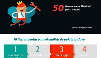 50-herramientas-SEO-gratuitas