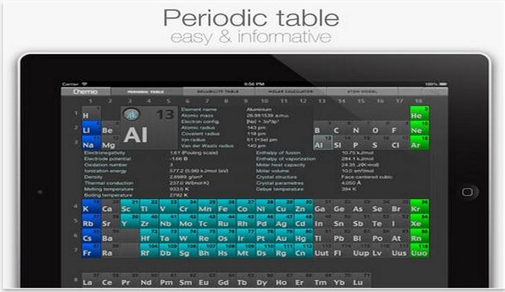 Chemio tabla peridica interactiva ideal para estudiantes de chemio es una excelente aplicacin que ofrece a los estudiantes las referencias qumicas ms necesarios en una tabla peridica interactiva urtaz Images