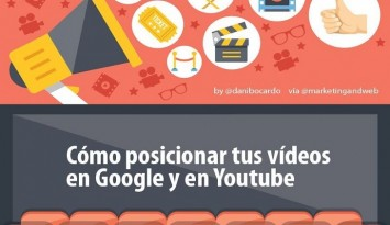 Posicionar-tus-videos-en-Google-y-YouTube