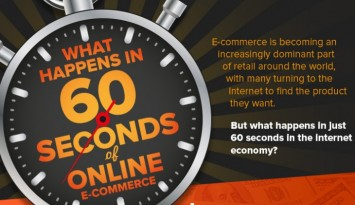 what-happens-in-60-seconds-online
